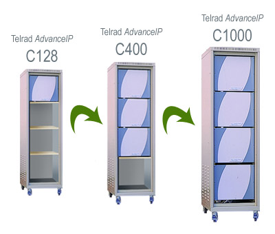 Telrad Advance IP